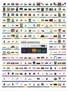 The Advance of Audio Apparatuses Poster
