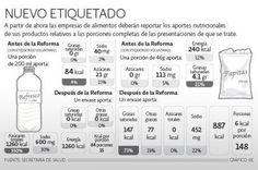 Reforma 2014 en etiquetado de alimentos procesados/embotellados
