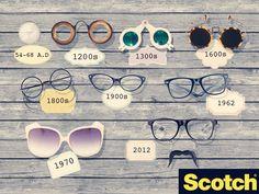 Evolució cronològica de les ulleres