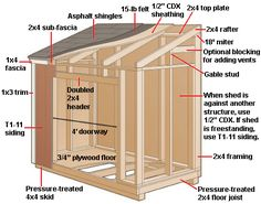 Plans, diagrams, and step-by-step instructions for building a simple 4-by-6-foot outdoor shed.