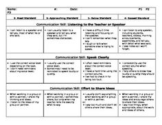 Students will evaluate their communication, social, and learning skills using a standards-based rubric. They will record celebrations and growth areas to share with parents during conferences. This form is a word document that you can edit to meet your needs. student led conference self evaluation form editable