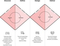 Double Diamond model from Net Solutions...