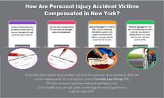 How Are Accident Victims Compensated in New York? Personal Injury Lawyer, Infographic, New York, Medical, Learning, Infographics, New York City, Medicine, Studying