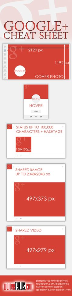 Wymiary grafik w Google+ //// Google+ Cheat Sheet !!!