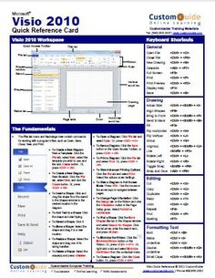 quick reference card templates