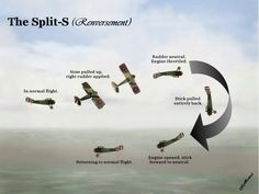 WWI: Basic Combat Maneuver drawings - SimHQ Forums