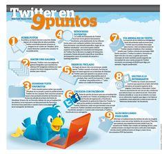 #SocialMedia #Twitter