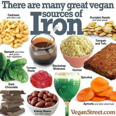 Inner strength pick - Vege sources of Iron