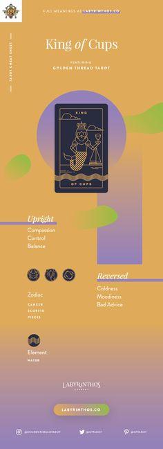 King of Cups Meaning - Tarot Card Meanings Cheat Sheet. Art from Golden Thread Tarot.