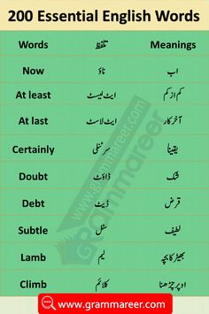 Basic English Vocabulary Words in Urdu,List of Beginners English Words with Urdu meanings, Learn English through Urdu, 1000 Beginners English Words in Urdu, Urdu English Vocabulary Words Urdu Quotes In English, English To Urdu Dictionary, English Phrases, English Learning Books, English Writing Skills, English Language Learning, Basic English Sentences, English Vocabulary Words, Grammar And Vocabulary