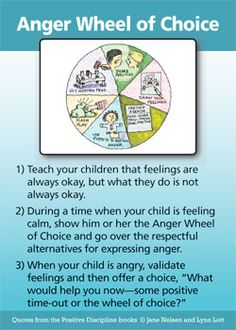 Teach your children that feelings are always okay, but what they do is not always okay. During a time when your child is feeling calm, show him or her the Anger Wheel of Choice and go over the respectful alternatives for expressing anger.