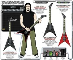 queensryche michael wilton 2007 in 2019 guitar rig guitar pics heavy metal music. Black Bedroom Furniture Sets. Home Design Ideas