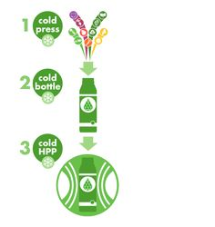 HPP is top choice for cold press juice