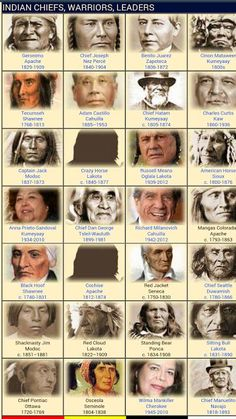 native american indians here are some famous native figures in our history (ty danny schafer) - batten siding Native American Cherokee, Native American Warrior, Native American Pictures, Native American Symbols, Native American History, Cherokee Symbols, Cherokee Indian Women, American Indian Art, American Indians