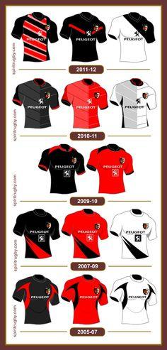 b8207096c89 Les maillots du Stade Toulousain, de la saison 2006/07 nos jours. Toulouse  France ...