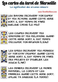 3899e97f7ea579 Infographic sur l interprétation des cartes du tarot de Marseille Tarot De  Marseille Gratuit,