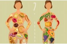 Ketogenic Diet, Learn A New Skill, Proper Diet, Nutrition Plans, Fitness Diet, How To Stay Healthy, Beauty Hacks, Beauty Tips, About Me Blog