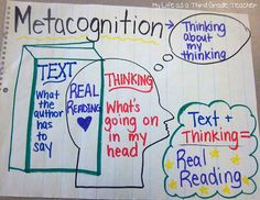 reading and thinking poster/ metacognition poster (might want to separate?)