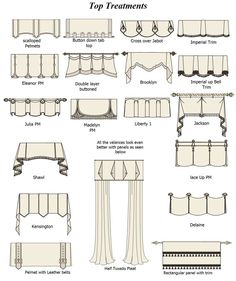 Miami D Ry Design Top Treatments Valances They Are Stationer Shade Underneath Goes Up