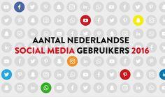 Hoeveel Nederlanders gebruiken social media? Buzzcapture stelde een overzicht voor je samen, zodat je deze cijfers gemakkelijk terug kunt vinden.