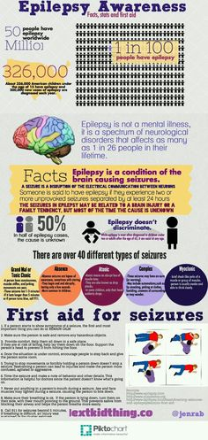 #epilepsy #seizures
