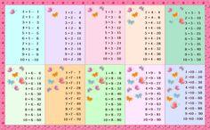 Kislányom másodikos és pár hónapja kezdték meg a szorzótáblával való ismerkedést.  Keresgéltem a neten találtam is érdekes oldalakat ahol... Pre School, Kids Learning, Childrens Books, Periodic Table, Math, Google, Ideas, Multiplication Tables, Multiplication Chart Printable