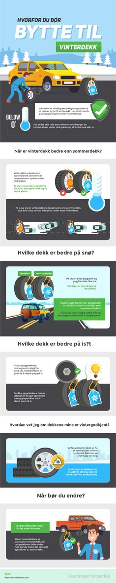 Numerous innovations, over one hundred winter tyre patents, and high rankings in magazine tests year after year have made the Nokian Hakkapeliitta winter tyres legendary. Innovation, Winter Tyres, Number One, Tired, How To Plan, Count, Safety, Snow, Ice