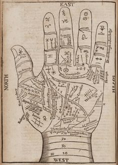 Palmistry map of hand, woodcut. [Untitled woodcut illustration of a hand with chiromantic lines and details] Memento Mori, Vintage Printable, Palm Reading Charts, Creation Art, Spiritus, Fortune Telling, Illustration, Palmistry, Antique Prints