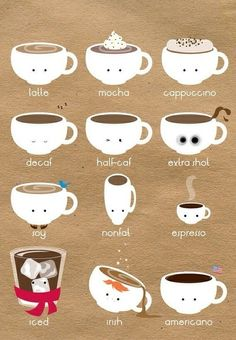 difrent types of coffee