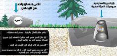الشيخ ابو عمر للروحانيات: تفسير رمز الافعى التكنيزية