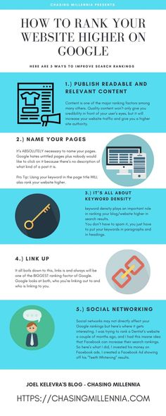 If you're new to blogging or if you've built your very own website for your business, you're probably wondering how to rank your website higher on Google. Check out this infographic to rank your website high on GOOGLE. POINT #5: You need to visit my website inorder for you to find out how Facebook can be used to rank your webiste higher.