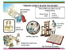 Search for Truth - From God's Hand to Ours
