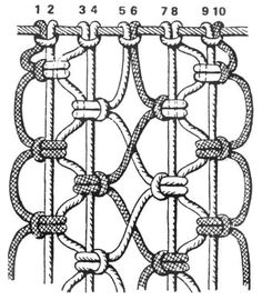 45 Best Free macrame patterns images in 2019