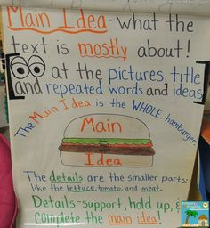 Main idea- anchor chart and tips on how to teaching this important topic to your students for non-fiction texts