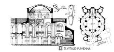 Section and plan of St Vitale, Ravenna - Italy