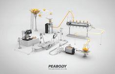 Peabody - Electrodomésticos