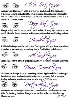 How To Apply Eye Shadow According To Your Eye Shape (Do You Follow These Beauty Rules?) : Girls in the Beauty Department