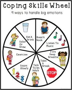 Coping Skills Activities For Self-Regulation Lessons Coping Skills Wheel to help kids handle big feelings such as anger, sadness or worry! Kids Coping Skills, Coping Skills Activities, Counseling Activities, School Counseling, Anger Management Activities For Kids, Feelings Activities, Management Games, Group Activities, Stress Management