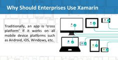 Why #Xamarin Is The Best Choice For #MobileApp?