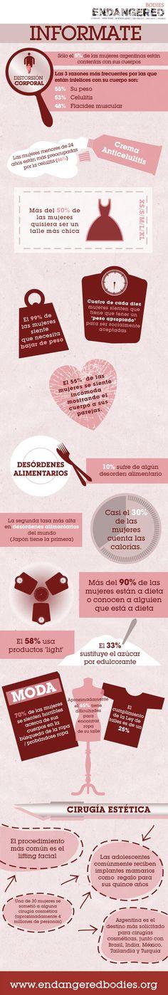 Body Image, Positivity, Body Positive, Creative, Argentina, Diets, Optimism