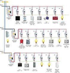 sch ma de c blage d 39 un moteur lectrique et une pompe eau amine electrical diagram. Black Bedroom Furniture Sets. Home Design Ideas