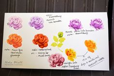 Periwinkle Creations: Altenew - Vintage Roses - Stamp Talk