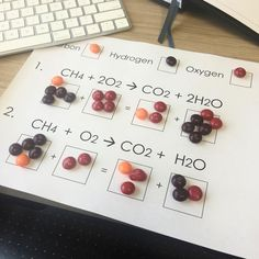 This is an awesome engagement activity for balancing chemical equations. The full lesson will leave no doubts in your students. This is an awesome engagement activity for balancing chemical equations. The full lesson will leave no doubts in your students. Chemistry Classroom, High School Chemistry, Teaching Chemistry, Science Chemistry, Middle School Science, Physical Science, Science Education, Earth Science, Chemistry Help
