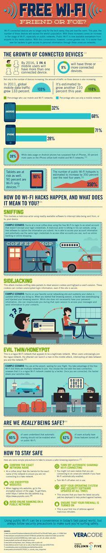 Free Wi-Fi: Friend or Foe? #Infographics