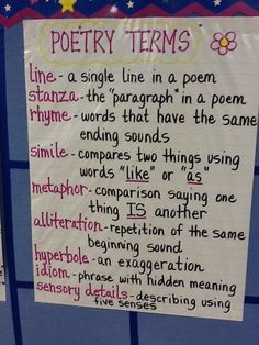 3 Ways to Use Intervention Menus for Small Group Reading - Reading poetry terms - Teaching Poetry, Teaching Language Arts, Teaching Writing, Student Teaching, Kindergarten Writing, Teaching Tools, Teaching Themes, Poetry Anchor Chart, Ela Anchor Charts