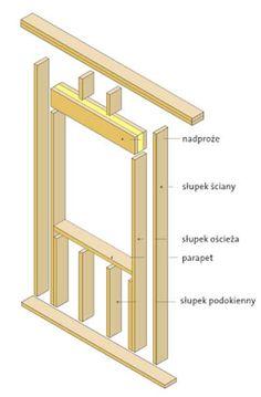 Shed Design, House Design, Building A Shed Roof, Building Foundation, Diy Storage Shed, Wood Frame Construction, House Extension Design, Diy Shed Plans, Carpentry Projects