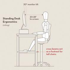 standing desk ergonomics