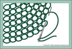 Here you will find a list of embroidery stitches for surface embroidery. These are the basic stitches that every beginner to embroidery should learn.