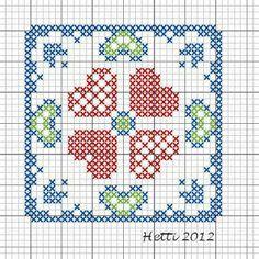 SAL Delft Blue Tiles, Part 2 variation