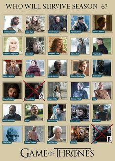 Qui va survivre saison 6?